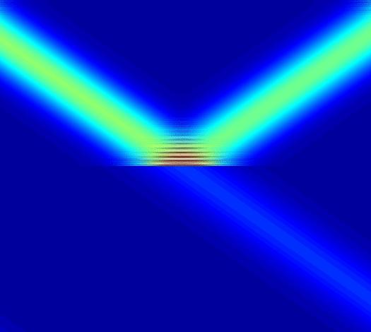précurseurs de la fibre optique