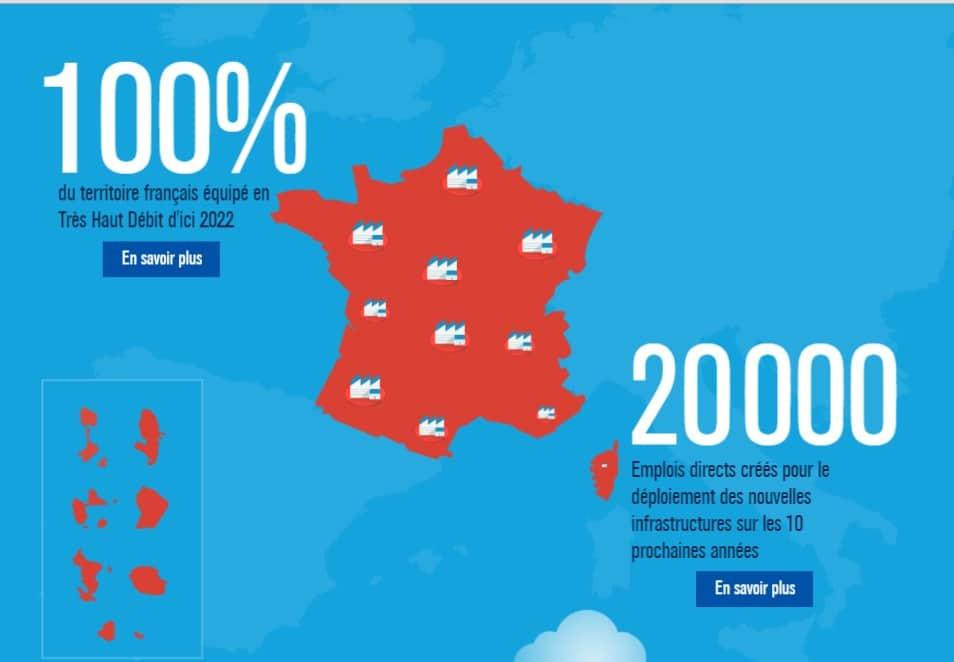 enjeux du plan France Très Haut Débit