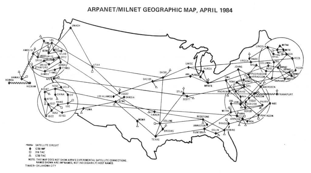 ARPANET - Histoire et genèse du projet